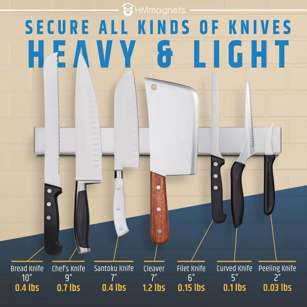 Our Double Sided Magnetic Knife Holder